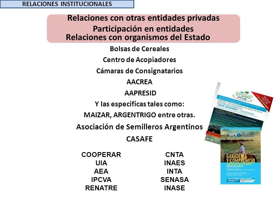 Relaciones con otras entidades privadas Participación en entidades Relaciones con organismos del Estado Bolsas de Cereales Centro de Acopiadores Cámar