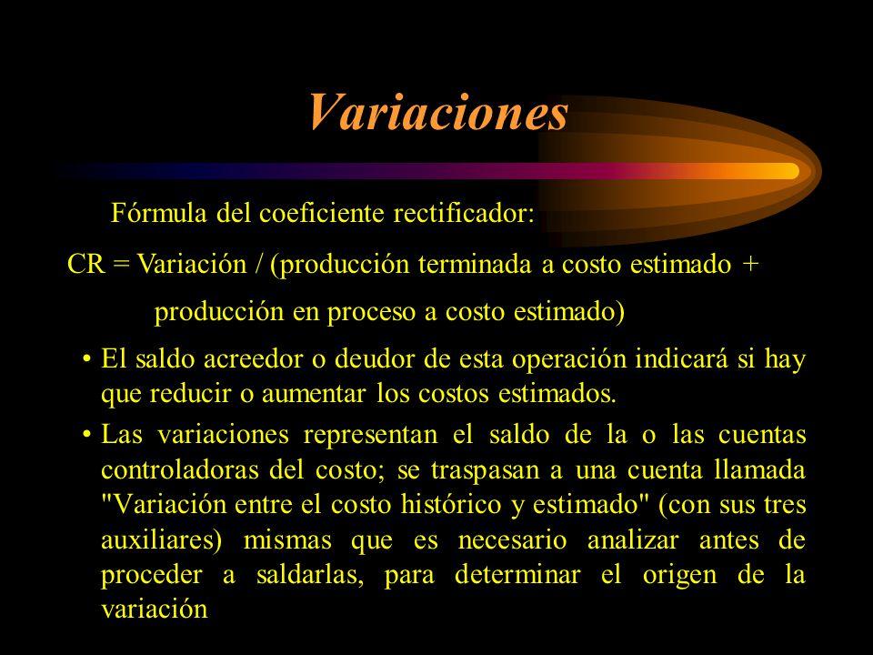 ESQUEMA DE CUENTAS 4900 8.5005.575 4.900 4.000 Materiales / BodegaRemuneraciones 4.5005.575 2.3006.100 Gastos Mp en ProcesoMod en ProcesoCif en Proces