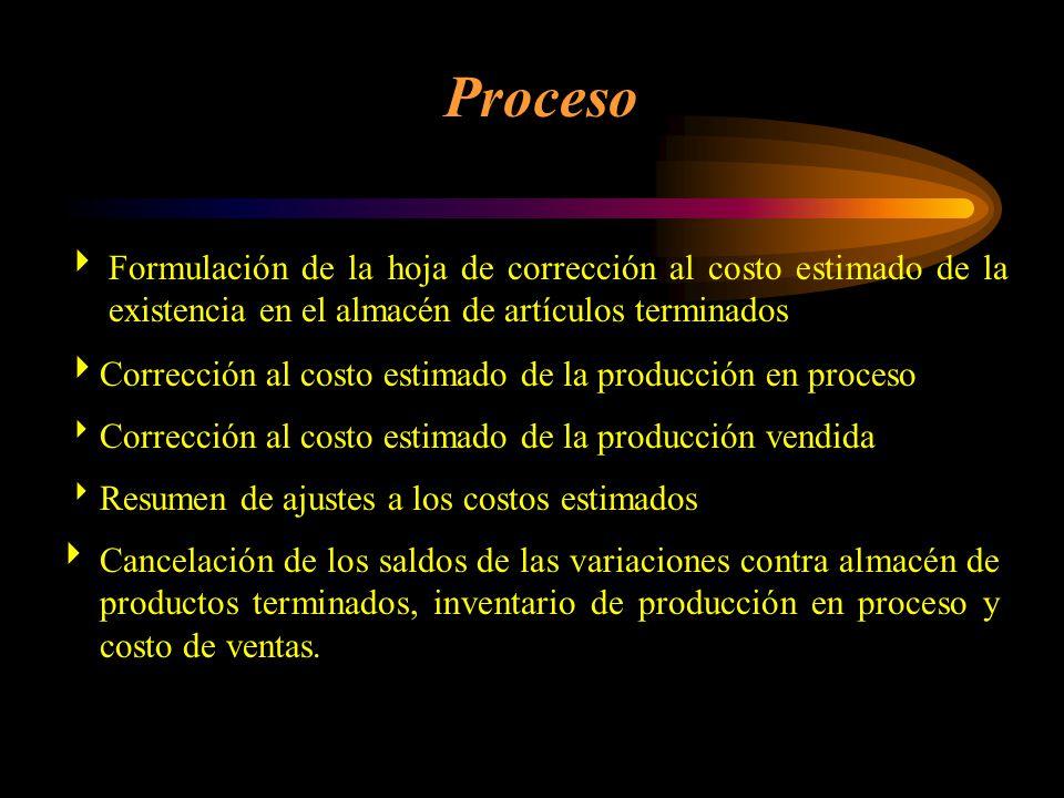 Proceso Cancelación de los saldos de las variaciones contra almacén de productos terminados, inventario de producción en proceso y costo de ventas.