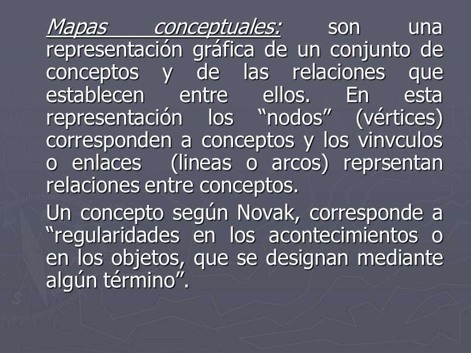 Mapas conceptuales: son una representación gráfica de un conjunto de conceptos y de las relaciones que establecen entre ellos. En esta representación
