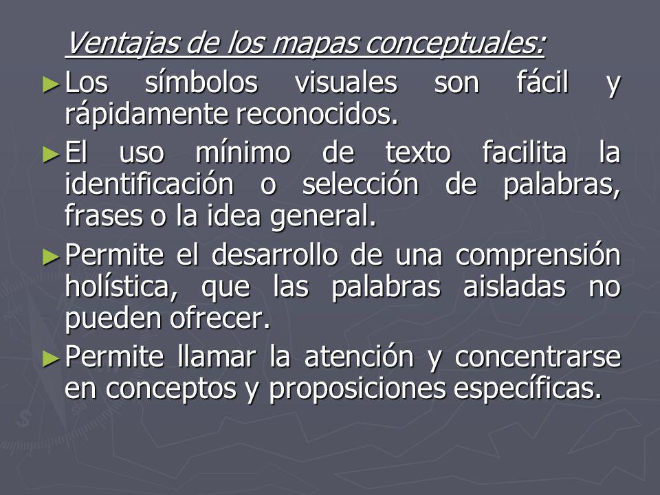 Ventajas de los mapas conceptuales: Los símbolos visuales son fácil y rápidamente reconocidos. Los símbolos visuales son fácil y rápidamente reconocid