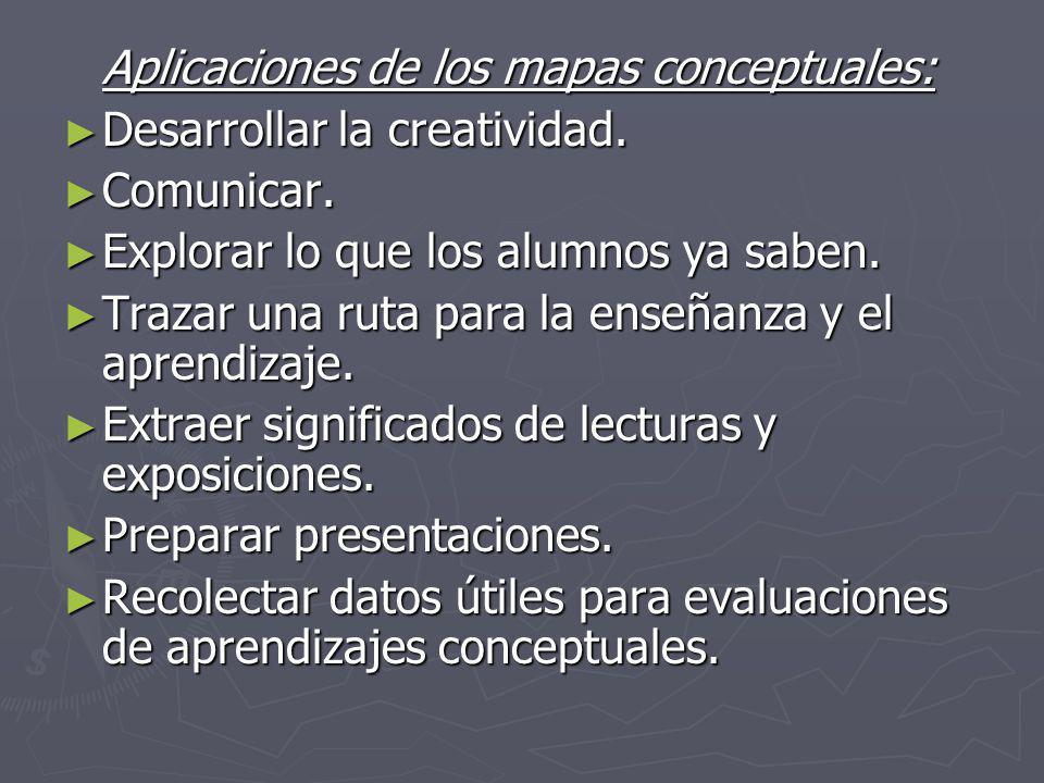 Aplicaciones de los mapas conceptuales: Desarrollar la creatividad. Desarrollar la creatividad. Comunicar. Comunicar. Explorar lo que los alumnos ya s