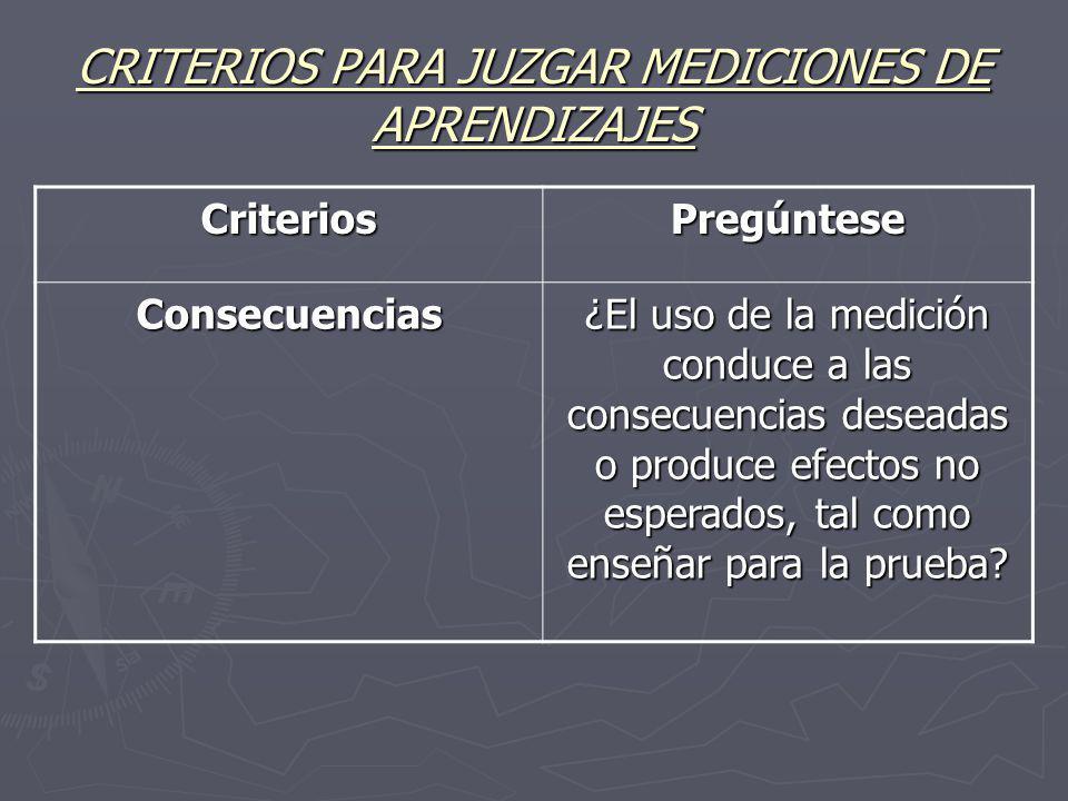 CRITERIOS PARA JUZGAR MEDICIONES DE APRENDIZAJES CriteriosPregúntese Consecuencias ¿El uso de la medición conduce a las consecuencias deseadas o produ