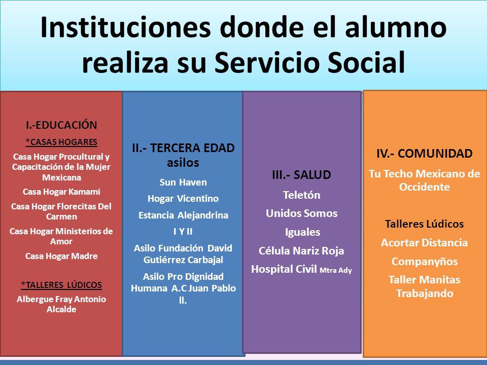 Instituciones donde el alumno realiza su Servicio Social I.-EDUCACIÓN *CASAS HOGARES Casa Hogar Procultural y Capacitación de la Mujer Mexicana Casa H
