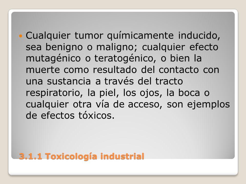 3.1.1 Toxicología industrial 3.1.1 Toxicología industrial Cualquier tumor químicamente inducido, sea benigno o maligno; cualquier efecto mutagénico o