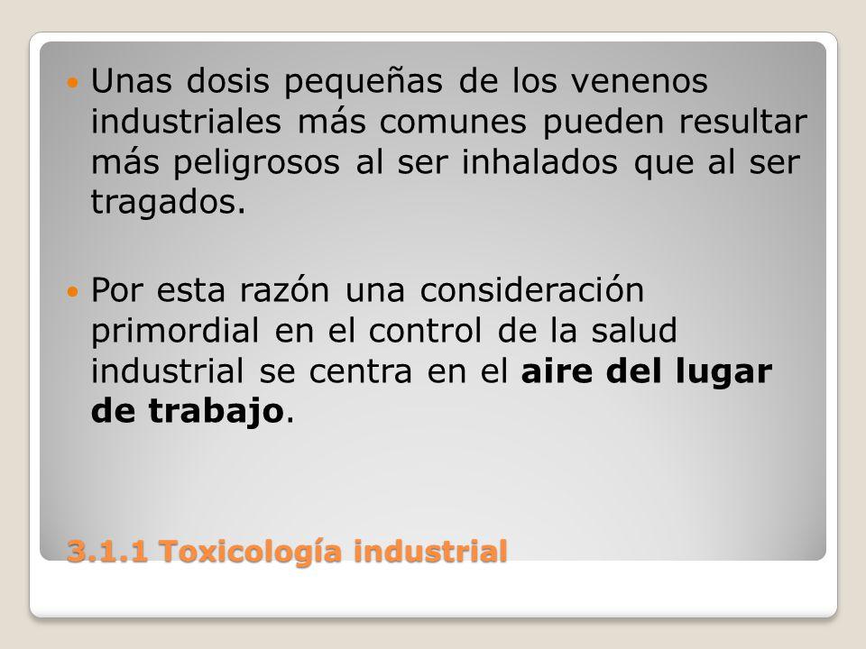 3.1.1 Toxicología industrial 3.1.1 Toxicología industrial Unas dosis pequeñas de los venenos industriales más comunes pueden resultar más peligrosos a