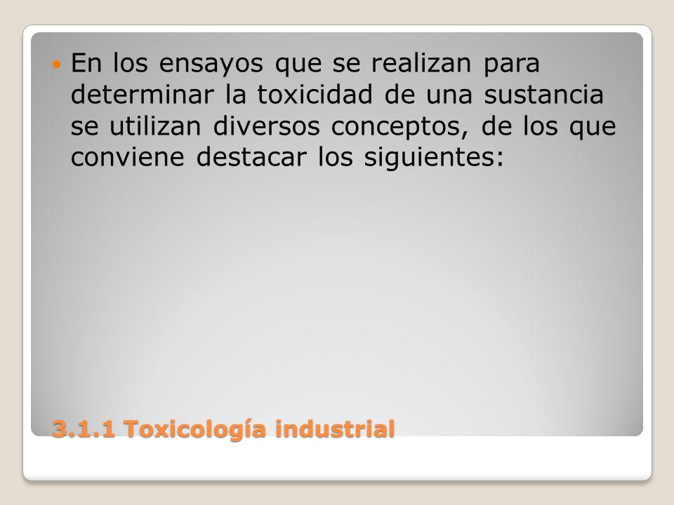 3.1.1 Toxicología industrial 3.1.1 Toxicología industrial En los ensayos que se realizan para determinar la toxicidad de una sustancia se utilizan div