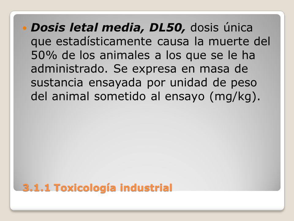 3.1.1 Toxicología industrial 3.1.1 Toxicología industrial Dosis letal media, DL50, dosis única que estadísticamente causa la muerte del 50% de los ani