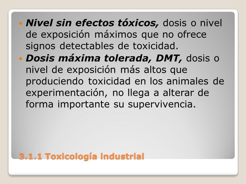 3.1.1 Toxicología industrial 3.1.1 Toxicología industrial Nivel sin efectos tóxicos, dosis o nivel de exposición máximos que no ofrece signos detectab