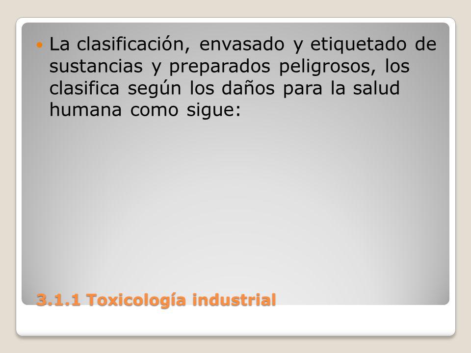 3.1.1 Toxicología industrial 3.1.1 Toxicología industrial La clasificación, envasado y etiquetado de sustancias y preparados peligrosos, los clasifica