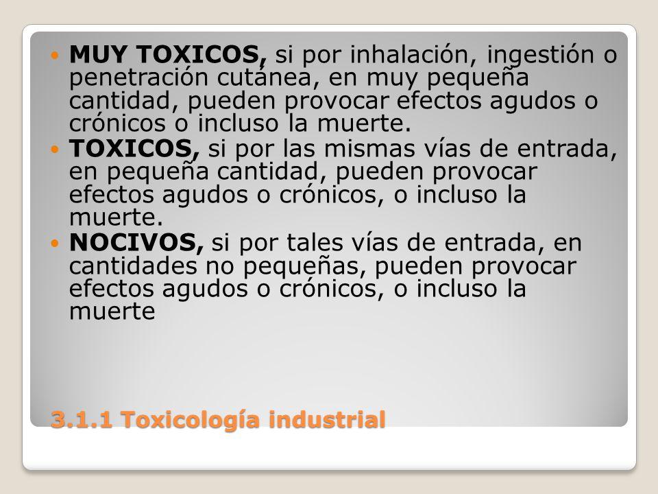 3.1.1 Toxicología industrial 3.1.1 Toxicología industrial MUY TOXICOS, si por inhalación, ingestión o penetración cutánea, en muy pequeña cantidad, pu