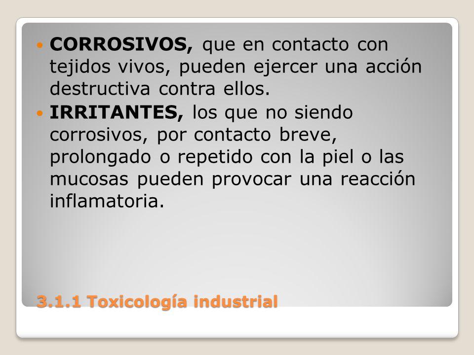 3.1.1 Toxicología industrial 3.1.1 Toxicología industrial CORROSIVOS, que en contacto con tejidos vivos, pueden ejercer una acción destructiva contra