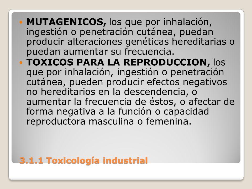 3.1.1 Toxicología industrial 3.1.1 Toxicología industrial MUTAGENICOS, los que por inhalación, ingestión o penetración cutánea, puedan producir altera
