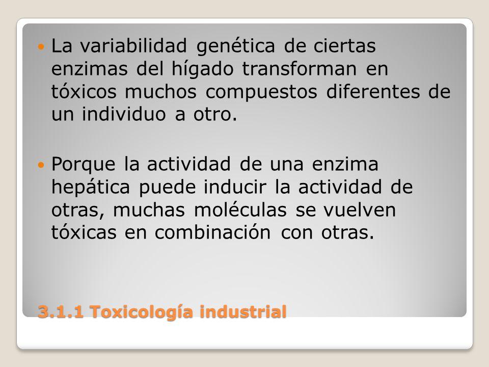 3.1.1 Toxicología industrial 3.1.1 Toxicología industrial La variabilidad genética de ciertas enzimas del hígado transforman en tóxicos muchos compues