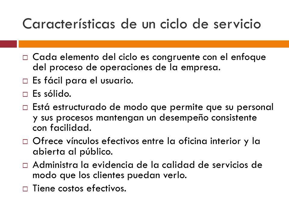 Características de un ciclo de servicio Cada elemento del ciclo es congruente con el enfoque del proceso de operaciones de la empresa.