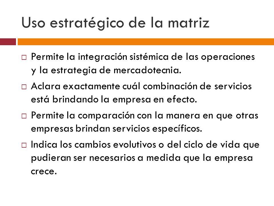 Uso estratégico de la matriz Permite la integración sistémica de las operaciones y la estrategia de mercadotecnia.
