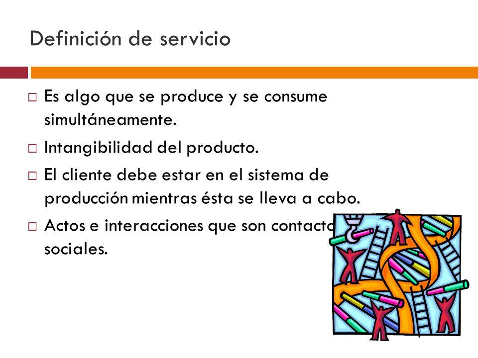 Definición de servicio Es algo que se produce y se consume simultáneamente.