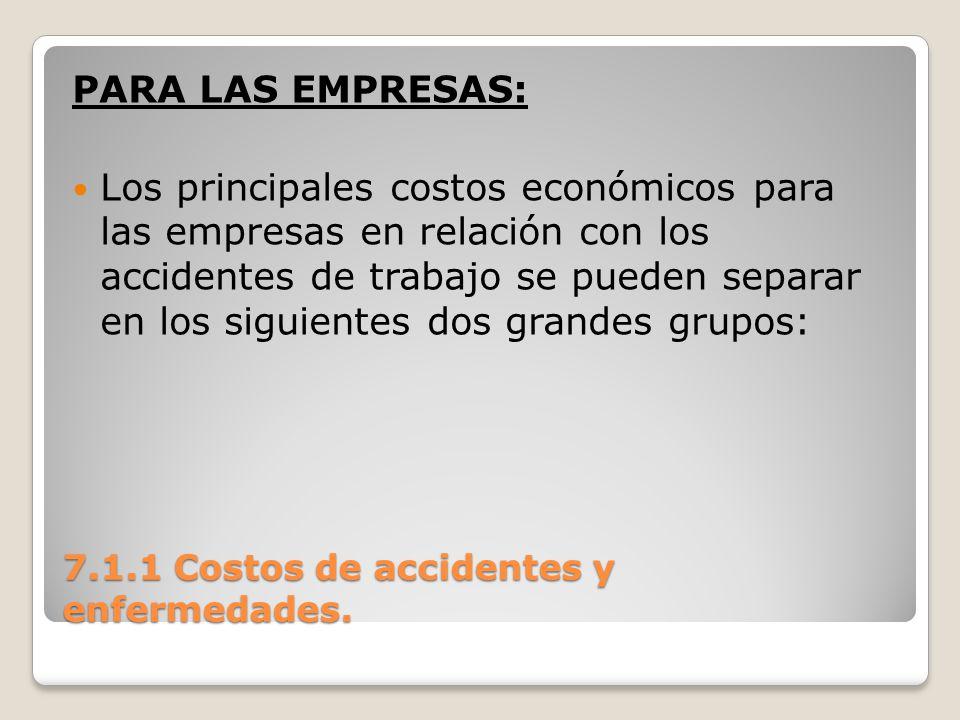 7.1.1 Costos de accidentes y enfermedades. PARA LAS EMPRESAS: Los principales costos económicos para las empresas en relación con los accidentes de tr