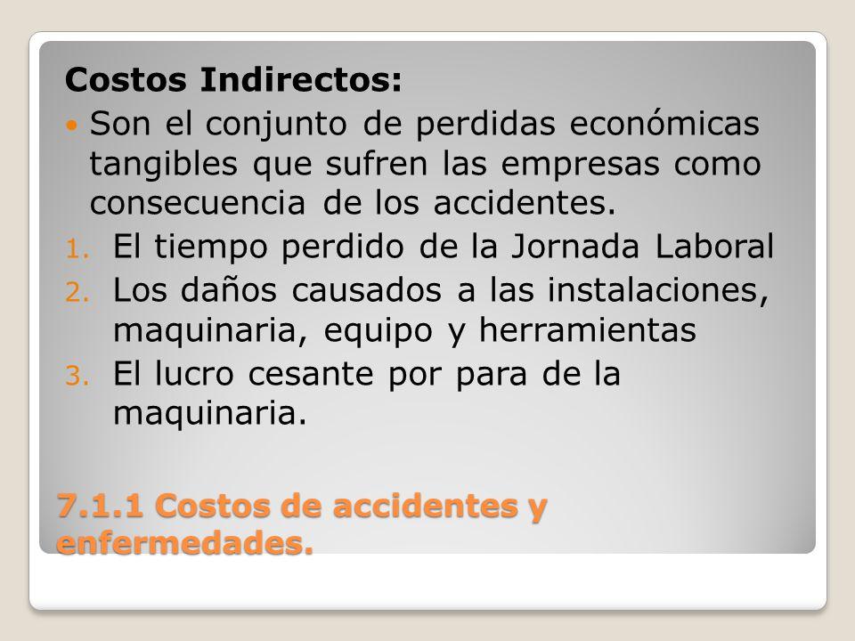 7.1.1 Costos de accidentes y enfermedades. Costos Indirectos: Son el conjunto de perdidas económicas tangibles que sufren las empresas como consecuenc