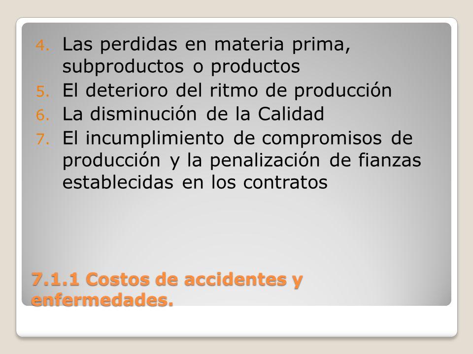 7.1.1 Costos de accidentes y enfermedades. 4. Las perdidas en materia prima, subproductos o productos 5. El deterioro del ritmo de producción 6. La di