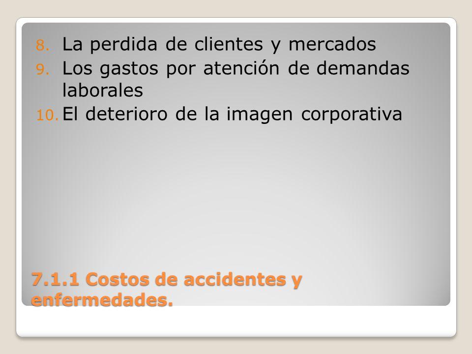 7.1.1 Costos de accidentes y enfermedades. 8. La perdida de clientes y mercados 9. Los gastos por atención de demandas laborales 10. El deterioro de l