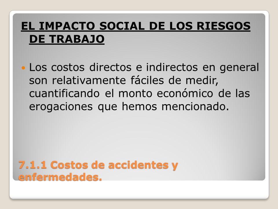 7.1.1 Costos de accidentes y enfermedades. EL IMPACTO SOCIAL DE LOS RIESGOS DE TRABAJO Los costos directos e indirectos en general son relativamente f