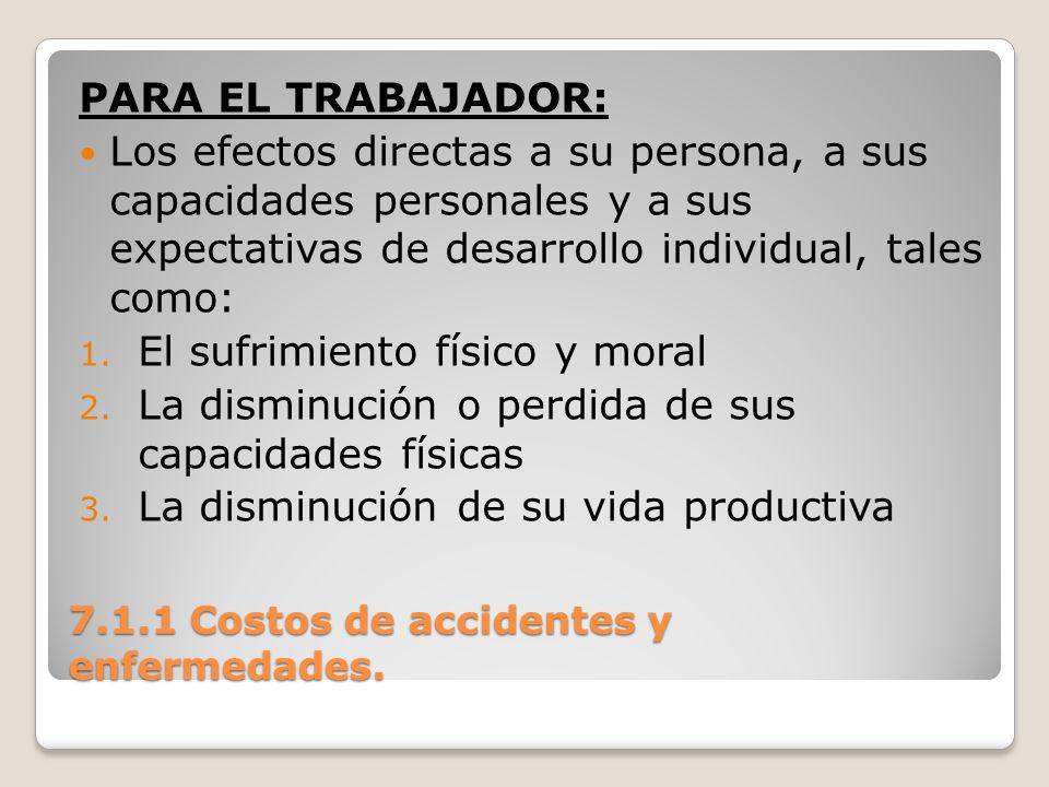 7.1.1 Costos de accidentes y enfermedades. PARA EL TRABAJADOR: Los efectos directas a su persona, a sus capacidades personales y a sus expectativas de