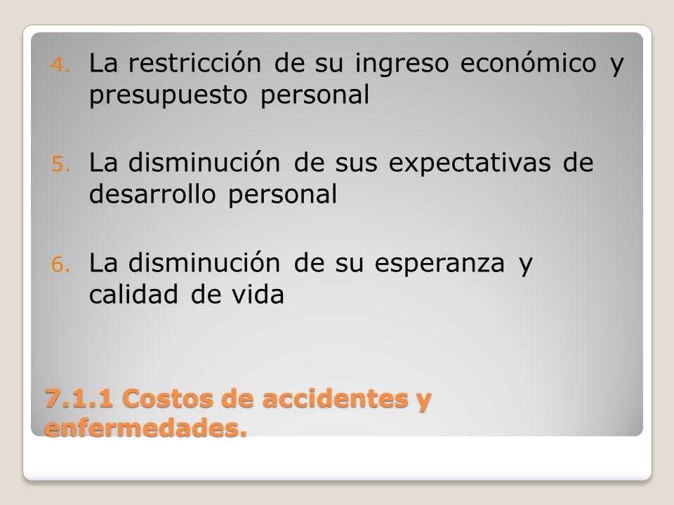 7.1.1 Costos de accidentes y enfermedades. 4. La restricción de su ingreso económico y presupuesto personal 5. La disminución de sus expectativas de d