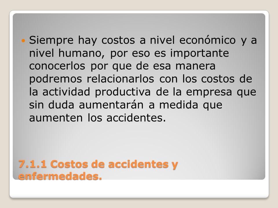 7.1.1 Costos de accidentes y enfermedades. Siempre hay costos a nivel económico y a nivel humano, por eso es importante conocerlos por que de esa mane