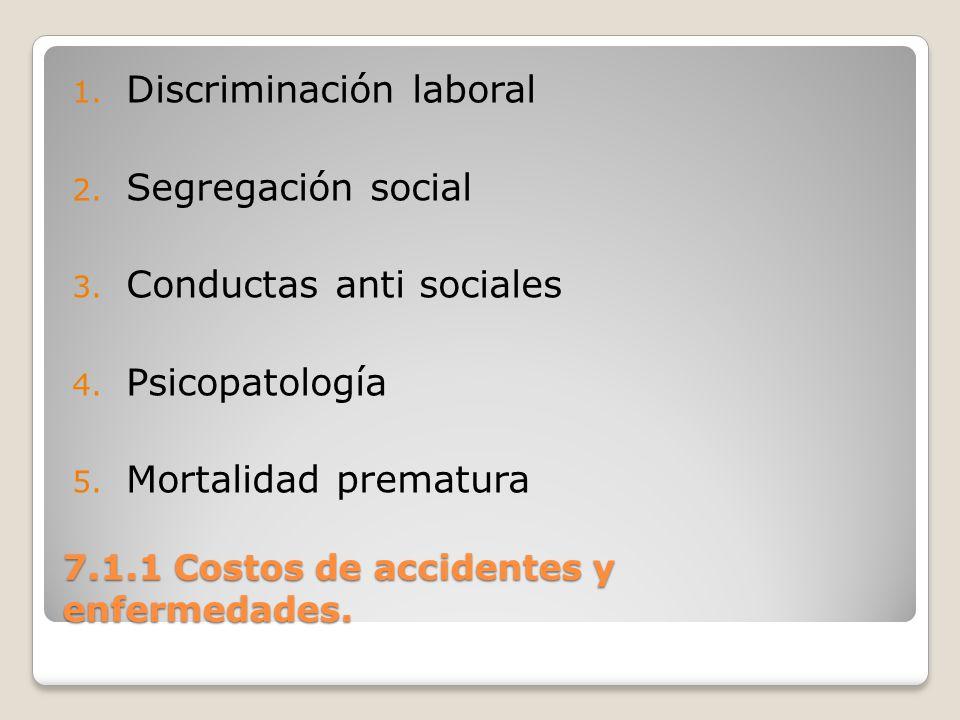 7.1.1 Costos de accidentes y enfermedades. 1. Discriminación laboral 2. Segregación social 3. Conductas anti sociales 4. Psicopatología 5. Mortalidad