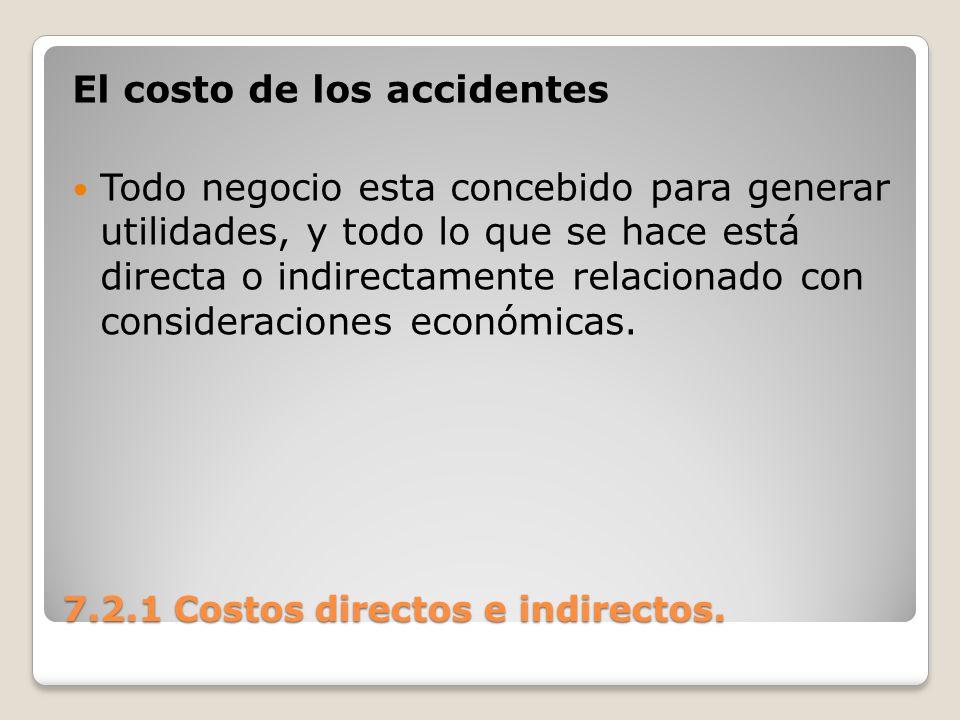 7.2.1 Costos directos e indirectos. El costo de los accidentes Todo negocio esta concebido para generar utilidades, y todo lo que se hace está directa