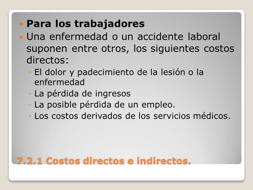 7.2.1 Costos directos e indirectos. Para los trabajadores Una enfermedad o un accidente laboral suponen entre otros, los siguientes costos directos: E