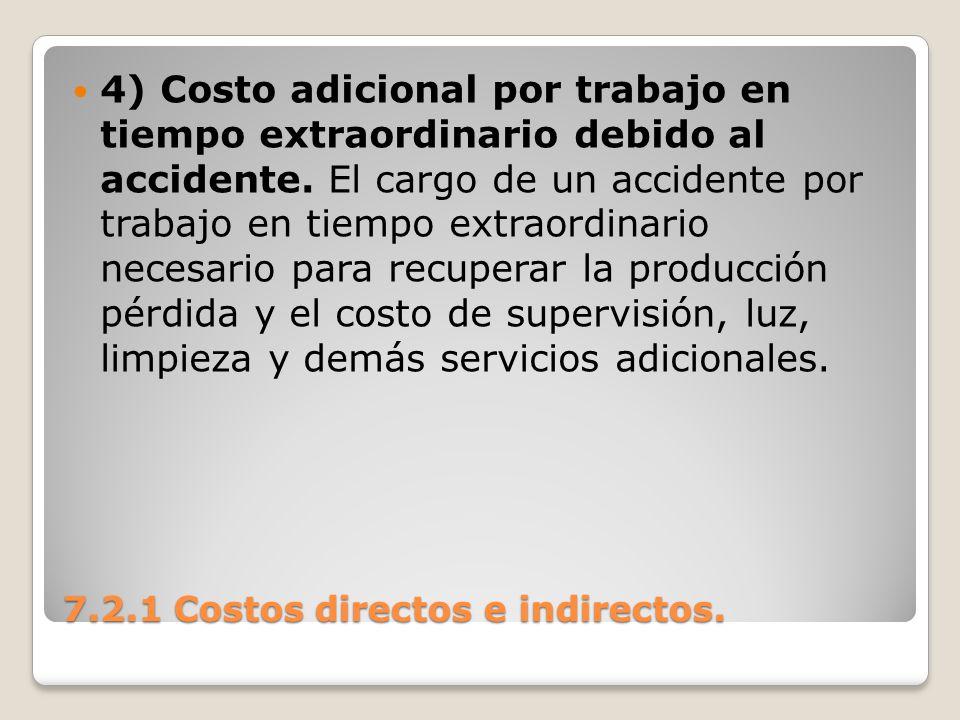 7.2.1 Costos directos e indirectos. 4) Costo adicional por trabajo en tiempo extraordinario debido al accidente. El cargo de un accidente por trabajo