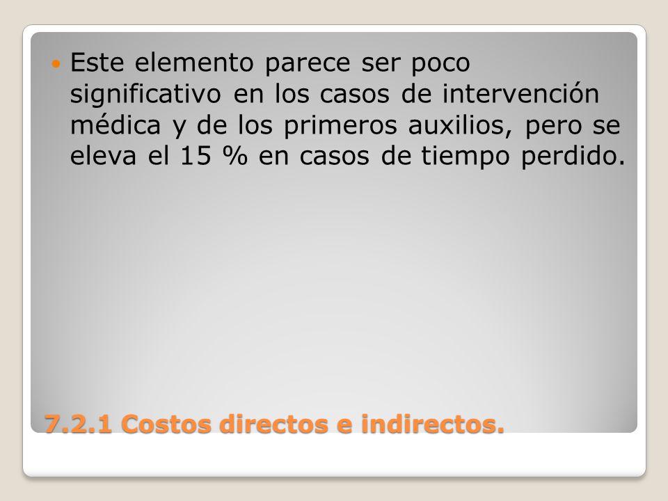 7.2.1 Costos directos e indirectos. Este elemento parece ser poco significativo en los casos de intervención médica y de los primeros auxilios, pero s