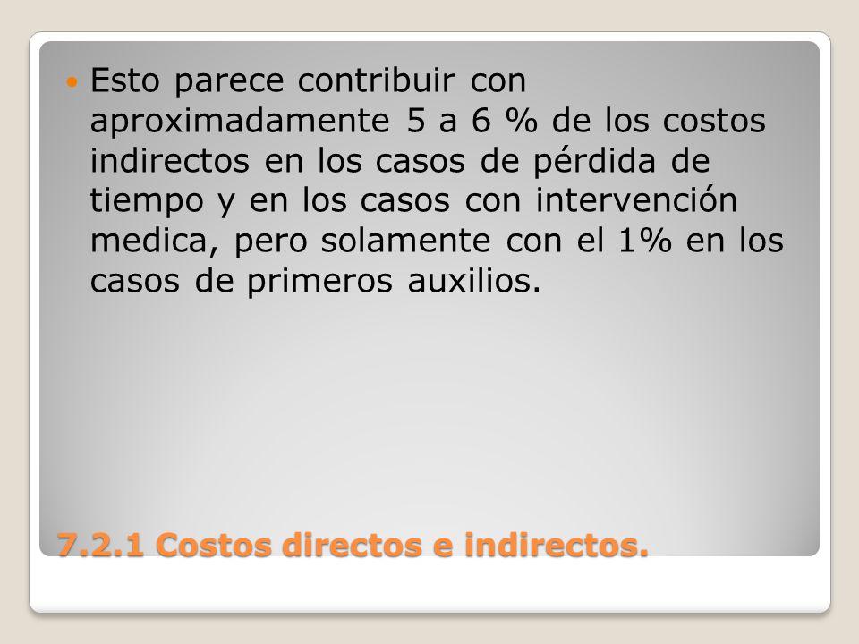 7.2.1 Costos directos e indirectos. Esto parece contribuir con aproximadamente 5 a 6 % de los costos indirectos en los casos de pérdida de tiempo y en