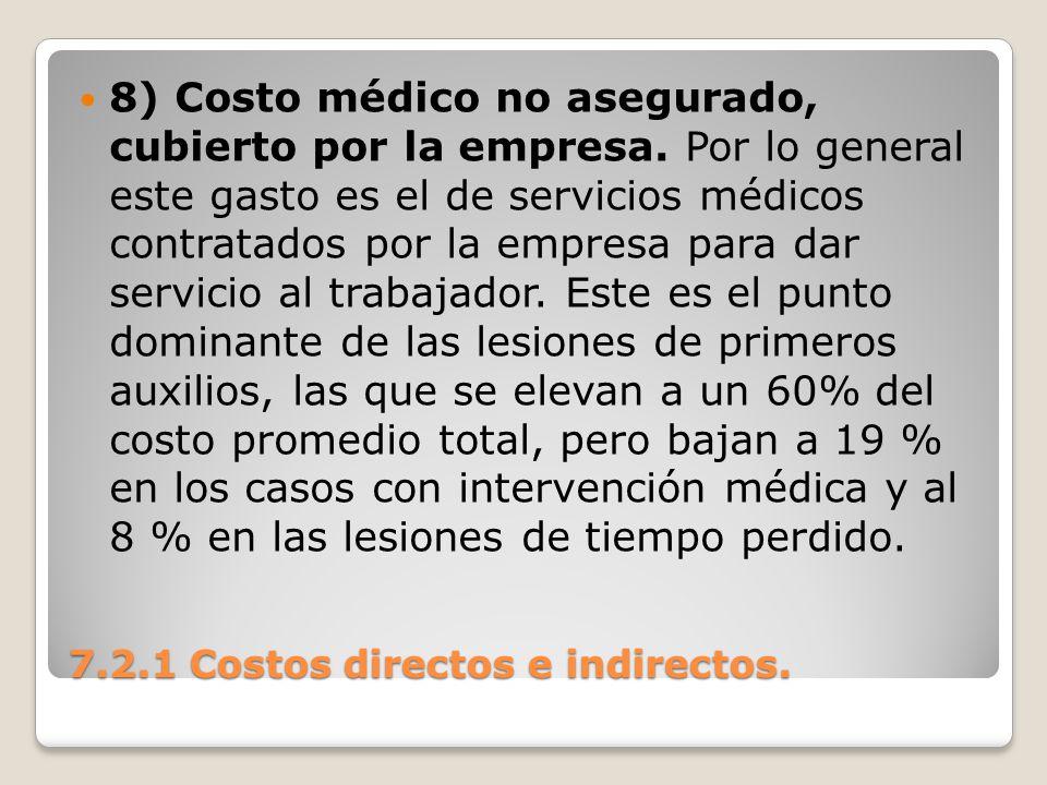 7.2.1 Costos directos e indirectos. 8) Costo médico no asegurado, cubierto por la empresa. Por lo general este gasto es el de servicios médicos contra