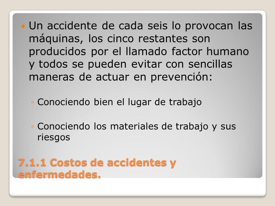 7.1.1 Costos de accidentes y enfermedades. Un accidente de cada seis lo provocan las máquinas, los cinco restantes son producidos por el llamado facto