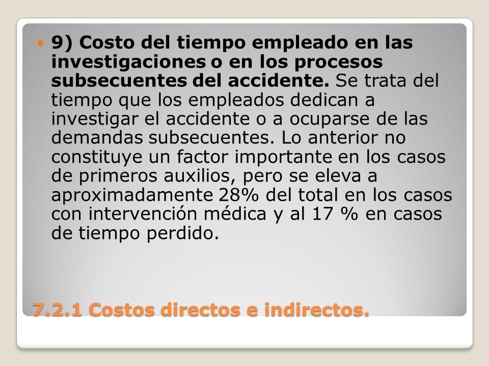 7.2.1 Costos directos e indirectos. 9) Costo del tiempo empleado en las investigaciones o en los procesos subsecuentes del accidente. Se trata del tie