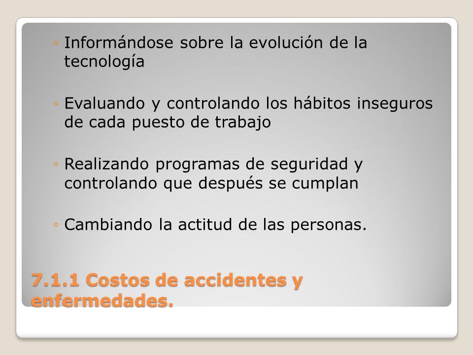7.1.1 Costos de accidentes y enfermedades. Informándose sobre la evolución de la tecnología Evaluando y controlando los hábitos inseguros de cada pues
