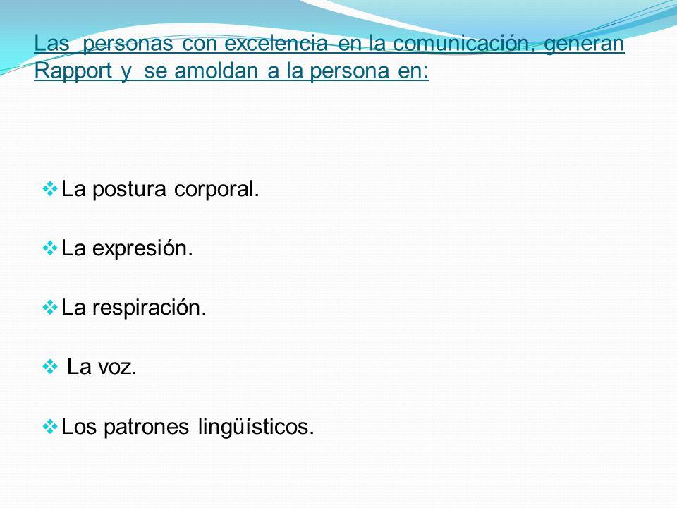 Las personas con excelencia en la comunicación, generan Rapport y se amoldan a la persona en: La postura corporal.