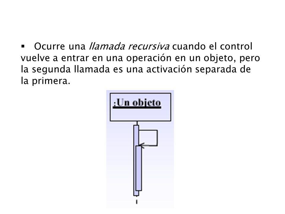 Ocurre una llamada recursiva cuando el control vuelve a entrar en una operación en un objeto, pero la segunda llamada es una activación separada de la
