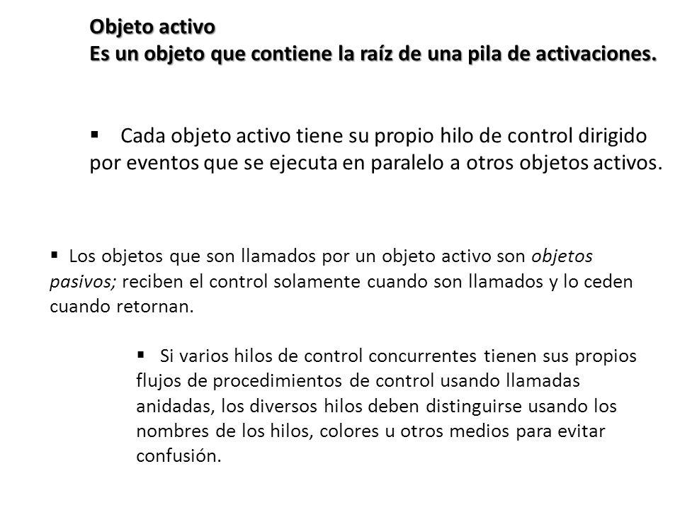 Objeto activo Es un objeto que contiene la raíz de una pila de activaciones. Cada objeto activo tiene su propio hilo de control dirigido por eventos q