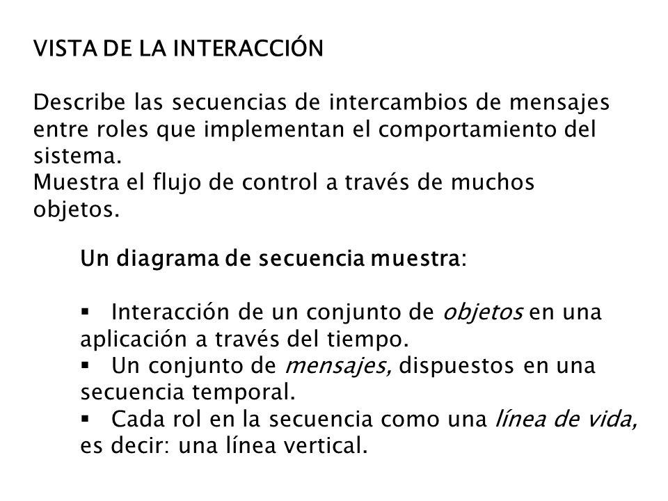 VISTA DE LA INTERACCIÓN Describe las secuencias de intercambios de mensajes entre roles que implementan el comportamiento del sistema. Muestra el fluj
