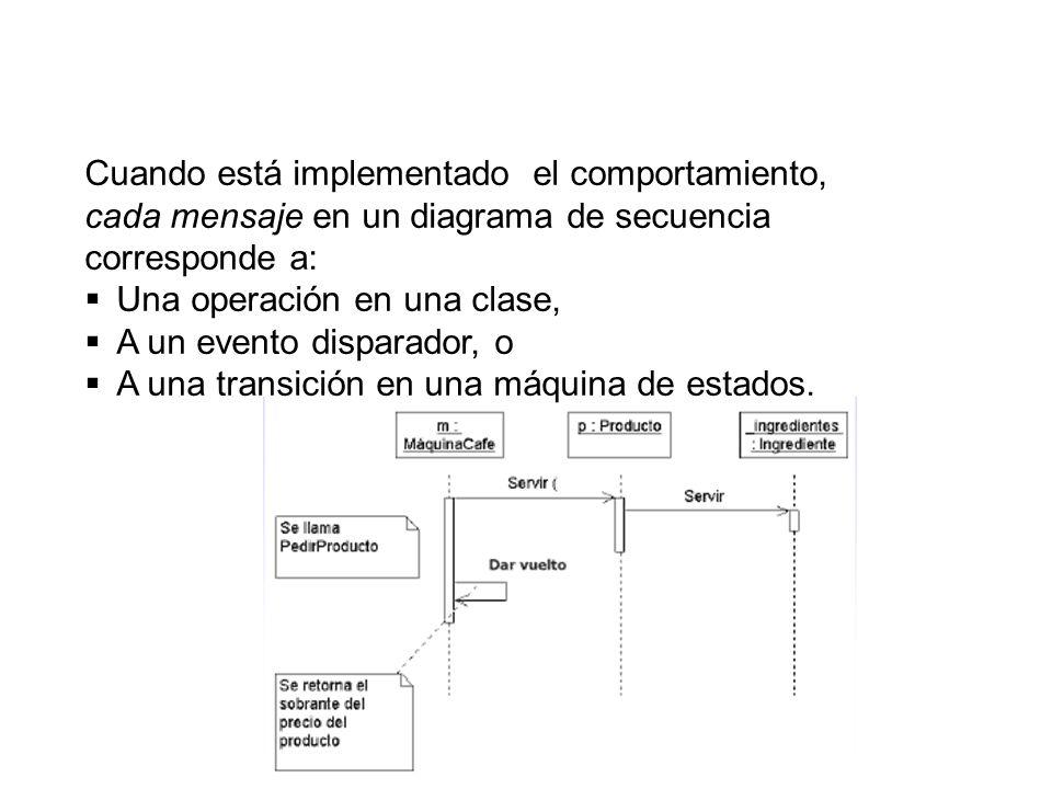 Cuando está implementado el comportamiento, cada mensaje en un diagrama de secuencia corresponde a: Una operación en una clase, A un evento disparador, o A una transición en una máquina de estados.