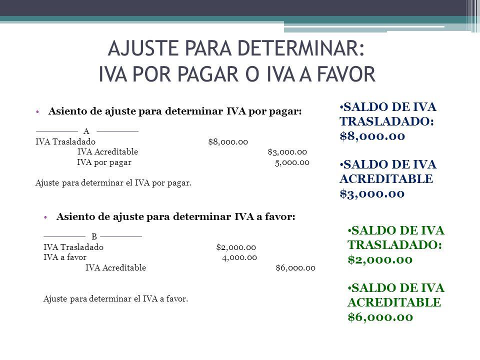AJUSTE PARA DETERMINAR: IVA POR PAGAR O IVA A FAVOR Asiento de ajuste para determinar IVA por pagar: A IVA Trasladado $8,000.00 IVA Acreditable $3,000.00 IVA por pagar 5,000.00 Ajuste para determinar el IVA por pagar.
