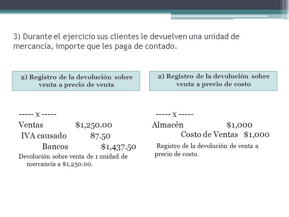 3) Durante el ejercicio sus clientes le devuelven una unidad de mercancía, importe que les paga de contado. 2) Registro de la devolución sobre venta a