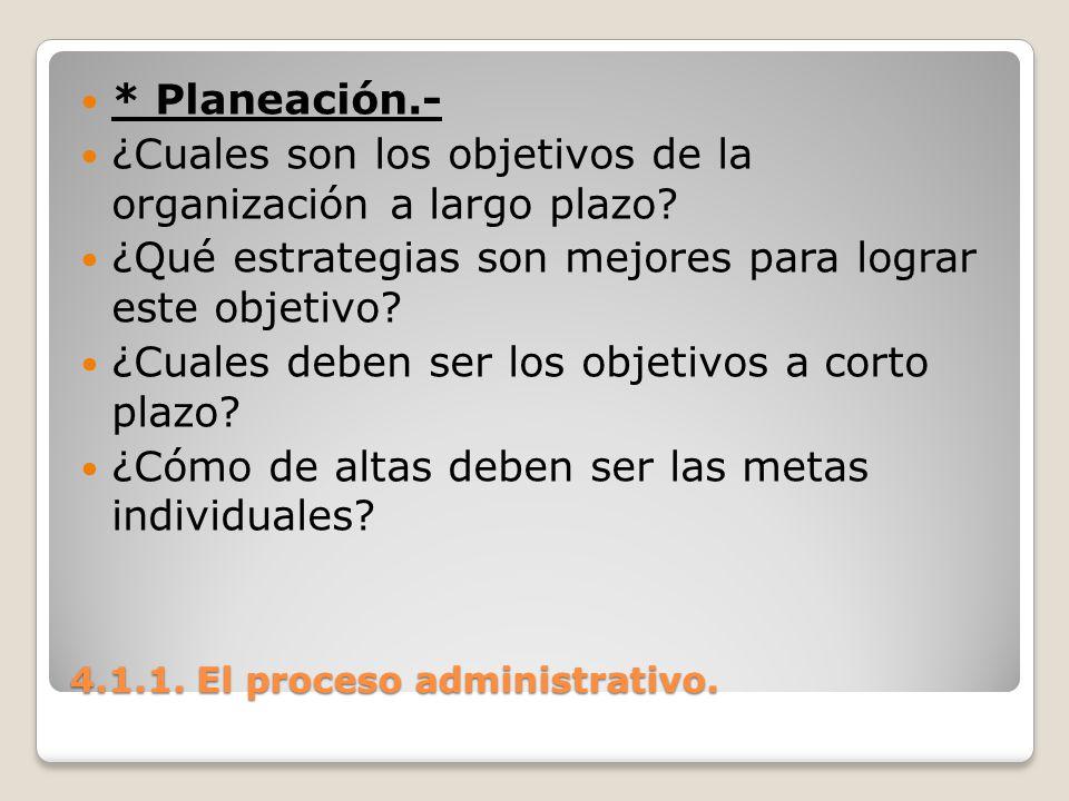 4.1.1. El proceso administrativo. * Planeación.- ¿Cuales son los objetivos de la organización a largo plazo? ¿Qué estrategias son mejores para lograr
