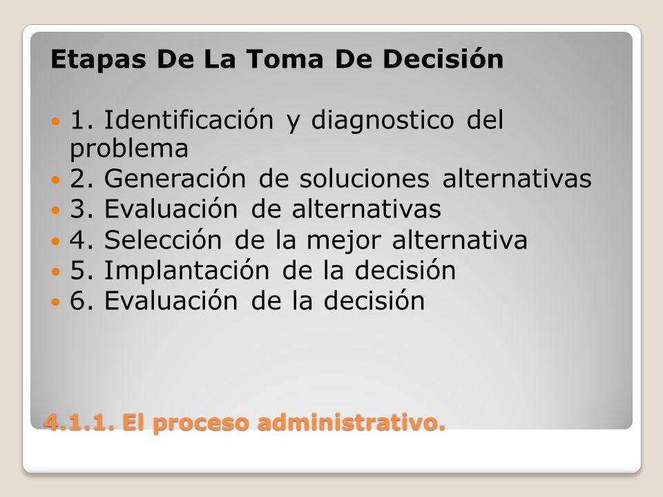 4.1.1. El proceso administrativo. Etapas De La Toma De Decisión 1. Identificación y diagnostico del problema 2. Generación de soluciones alternativas