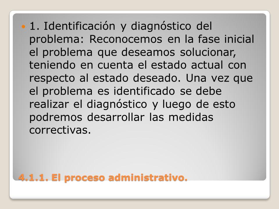 4.1.1. El proceso administrativo. 1. Identificación y diagnóstico del problema: Reconocemos en la fase inicial el problema que deseamos solucionar, te
