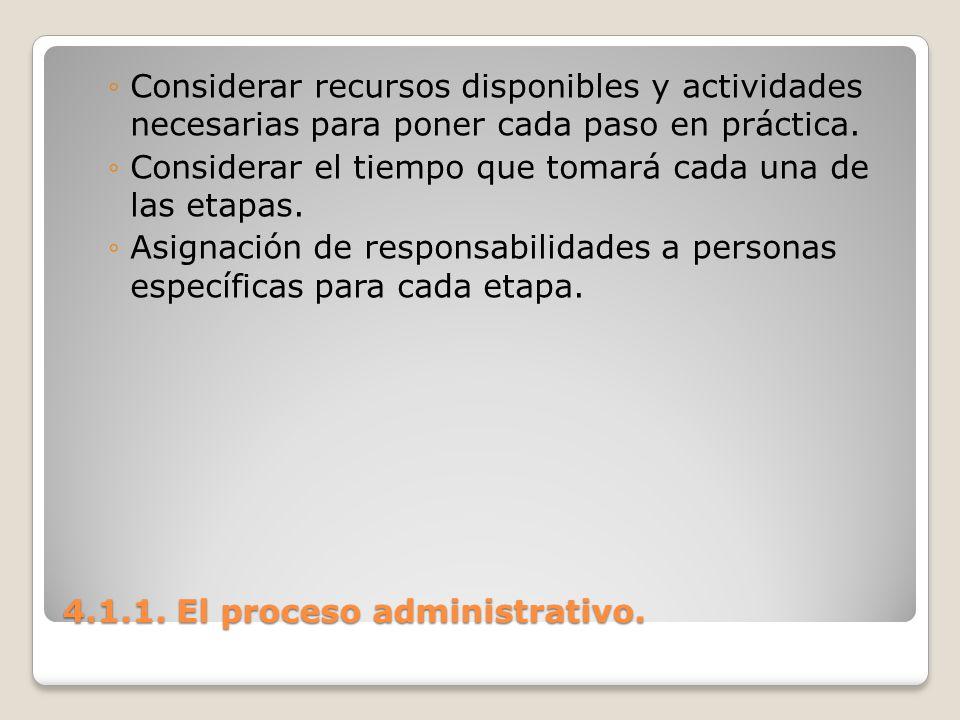 4.1.1. El proceso administrativo. Considerar recursos disponibles y actividades necesarias para poner cada paso en práctica. Considerar el tiempo que